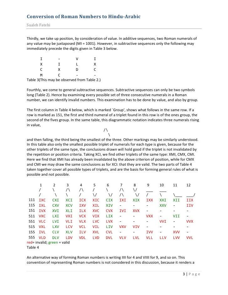 Conversion Of Roman Numbers To Hindu Arabic