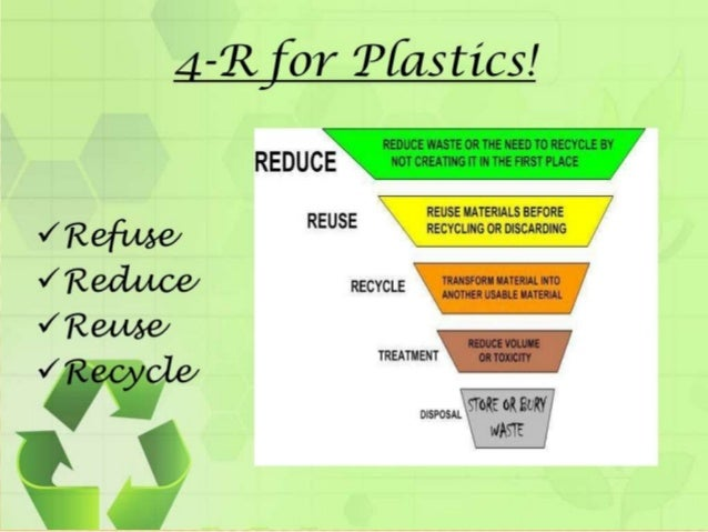 Conversion Of Waste Material Into Useful Products