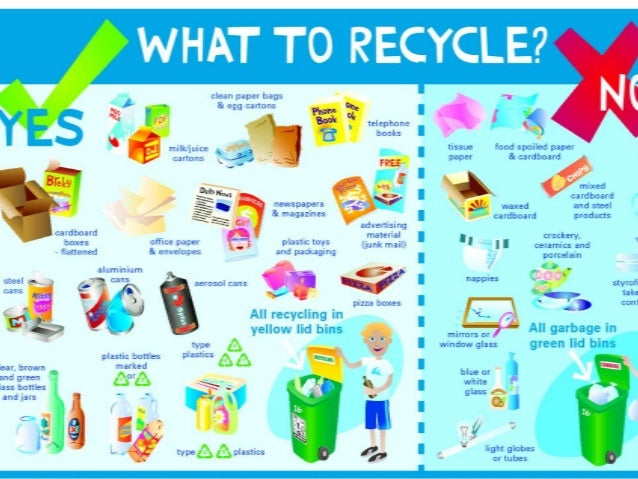 Conversion of waste material into useful products for Waste things product