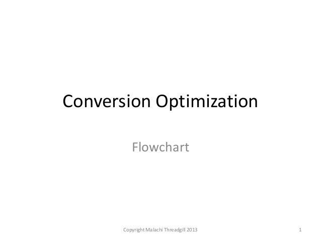Conversion Optimization Flowchart  Copyright Malachi Threadgill 2013  1