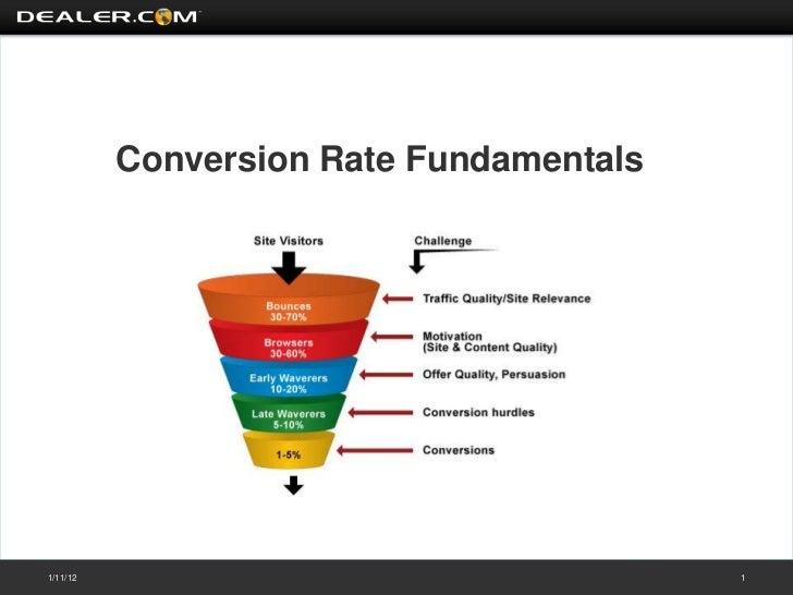 Conversion Rate Fundamentals1/11/12                                  1