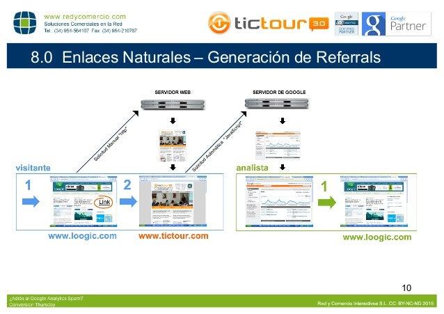 11 9.0 Reatreadores (malignos) – Generación de Referrals