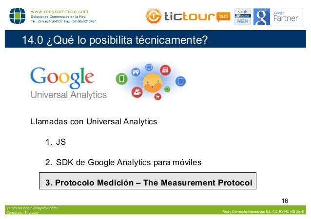 17 15.0 Protocolo Medición – The Measurement Protocol Protocolo Medición – The Measurement Protocol 1. Permite pasar dato...