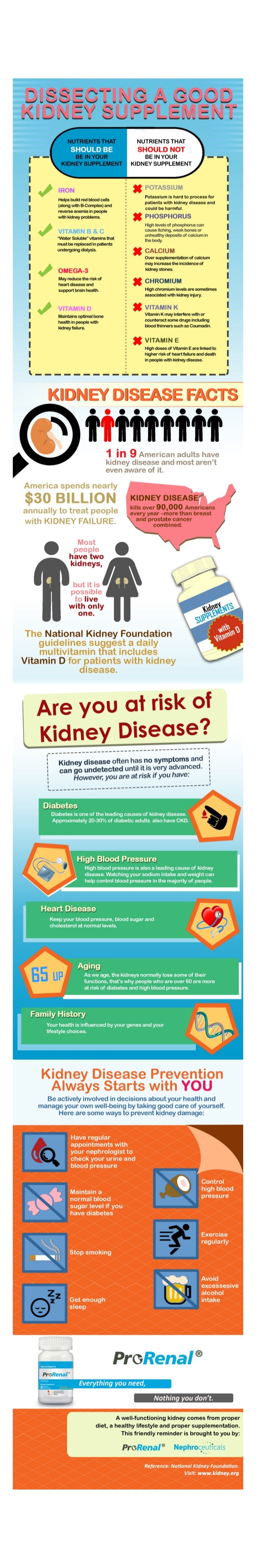 DISSECTING A GOOD  KIDNEY SUPPLEMENT  NUTRIENTS THAT                                      SHOULD BE      BE IN YOUR KIDNEY...