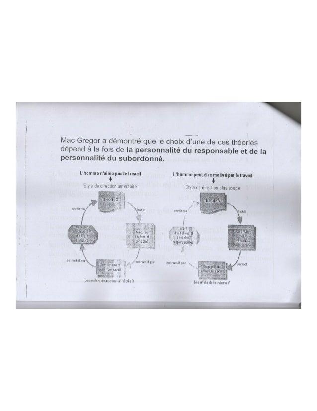 management2...cours1