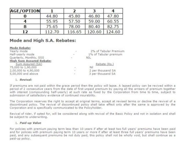 LIC's Delhi Jeevan Tarun Table 834 Details Benefits Bonus