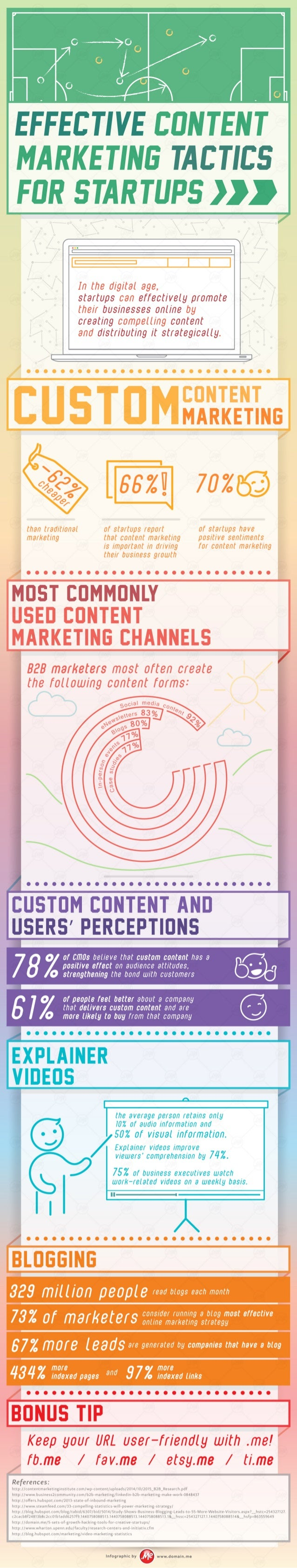 [INFOGRAPHIC] Effective Content Marketing Tactics for Startups