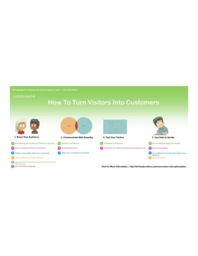 How To Turn Website Visitors Into Customers - Fairhead Creative