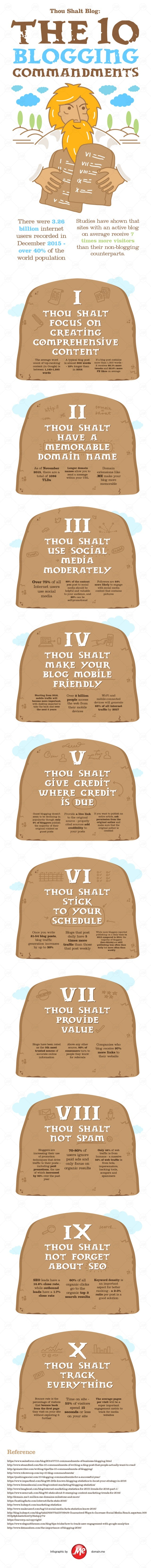 Infographic: Thou Shalt Blog – The 10 Blogging Commandments
