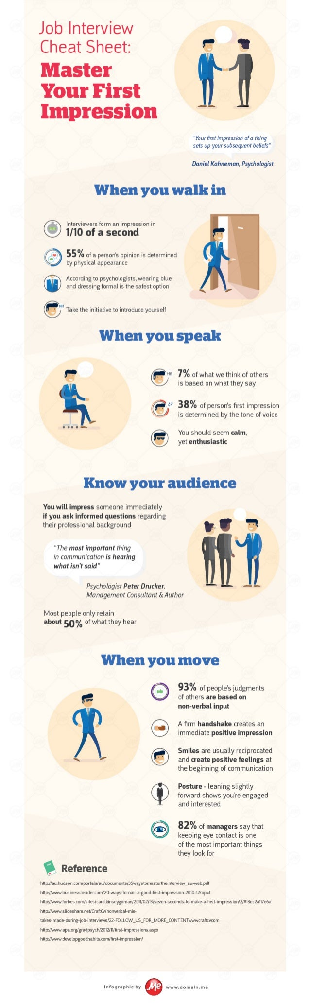 INFOGRAPHIC: Job Interview Cheat Sheet – Master Your First Impression