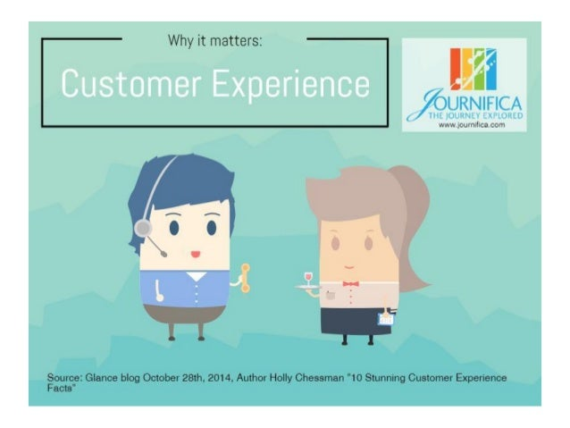 Why Customer Experience Matters