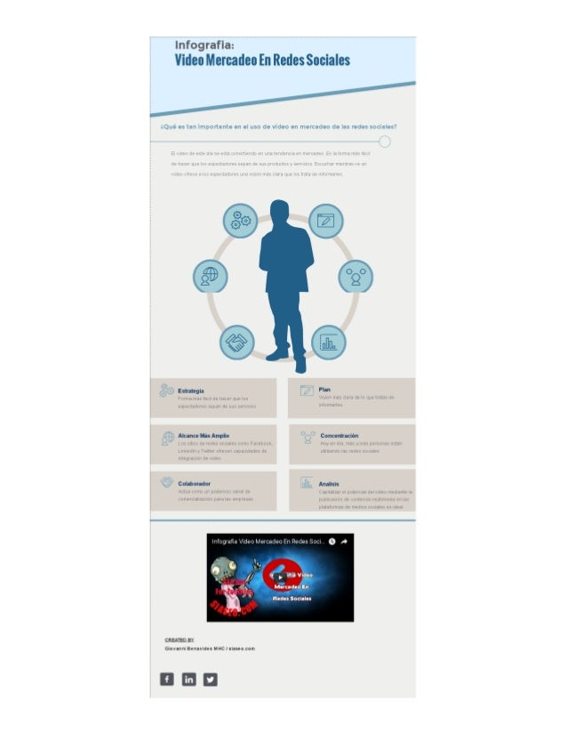 ¿Infografia Por qué Utilizar el Video Mercadeo en Medios Sociales?