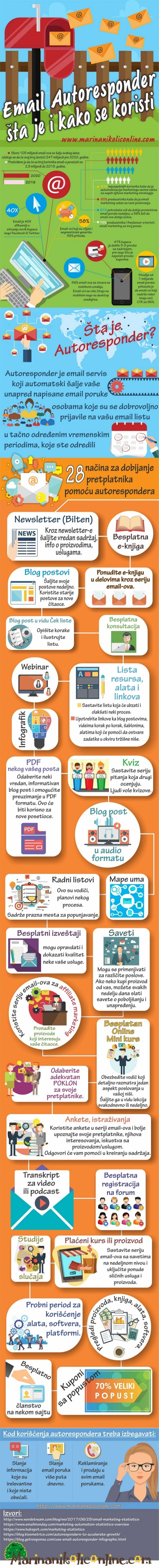 Email Autoresponder - Infografik