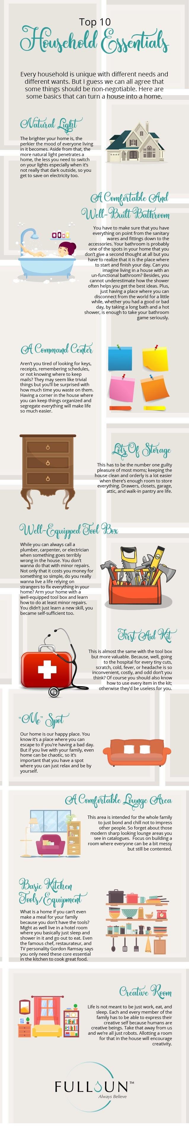 Top 10 Household Essentials