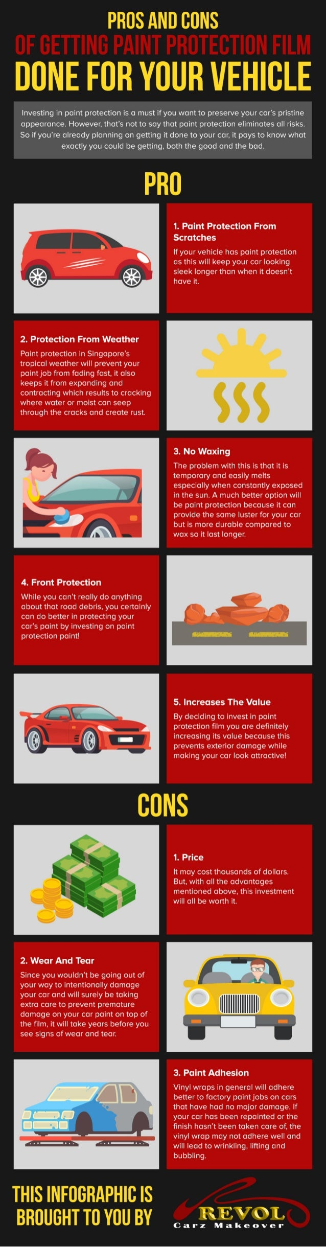 Pros And Cons Of Getting Paint Protection Film Done For Your