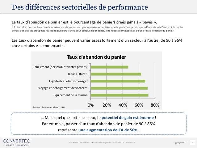 Des différences sectorielles de performanceLe taux d'abandon de panier est le pourcentage de paniers créés jamais « payés ...