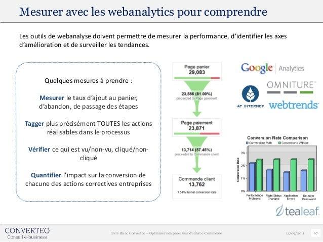 Mesurer avec les webanalytics pour comprendreLes outils de webanalyse doivent permettre de mesurer la performance, d'ident...