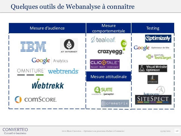 Quelques outils de Webanalyse à connaître                                                         Mesure      Mesure d'aud...