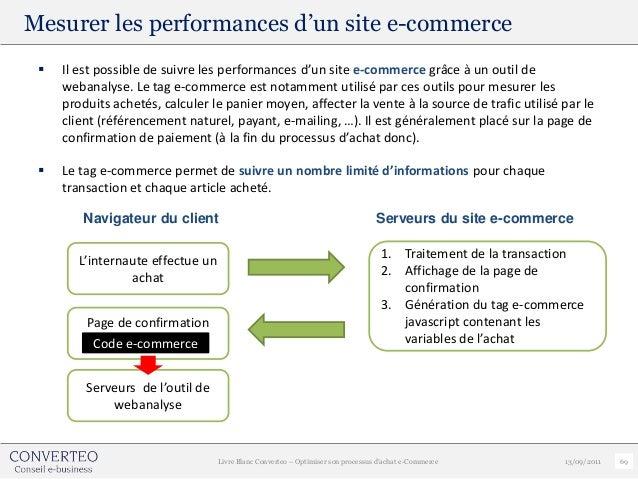 Mesurer les performances d'un site e-commerce    Il est possible de suivre les performances d'un site e-commerce grâce à ...