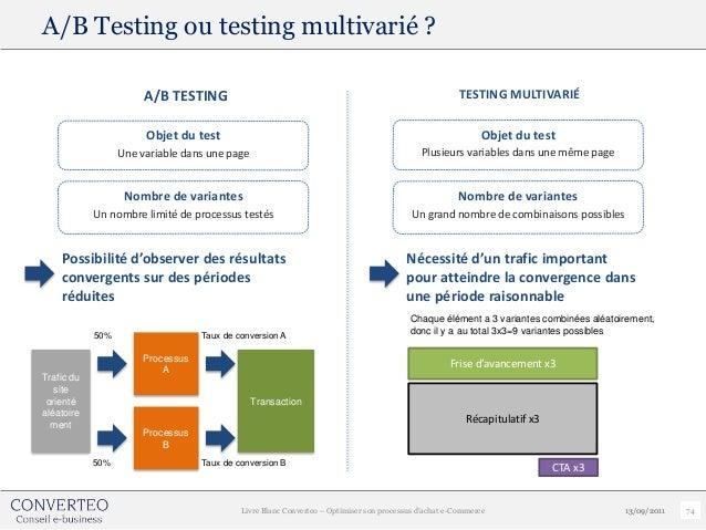A/B Testing ou testing multivarié ?                       A/B TESTING                                                     ...