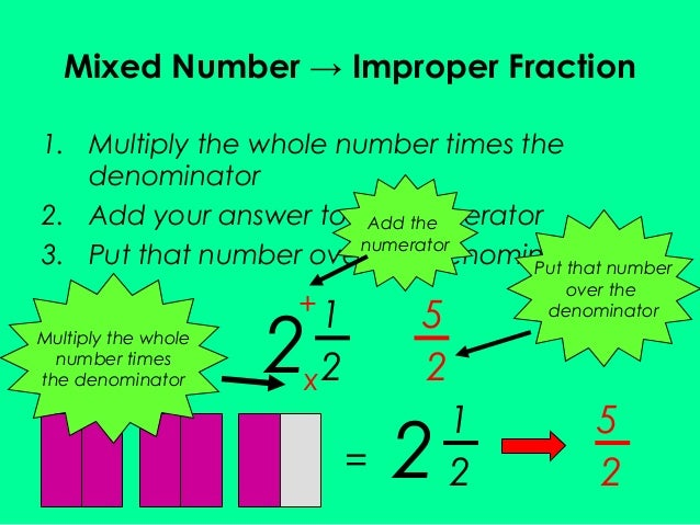 Converting Fractions Improper To Mixed Numbers
