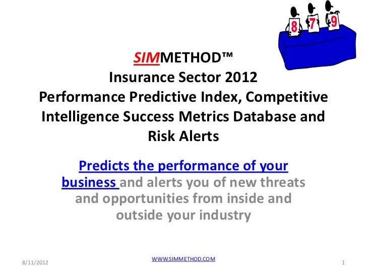SIMMETHOD™                Insurance Sector 2012     Performance Predictive Index, Competitive     Intelligence Success Met...