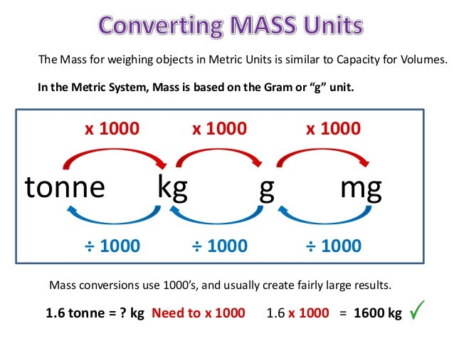 Converting metric units - Conversion table of units of measurement ...