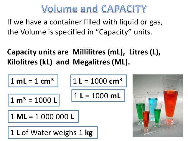 Metric Units