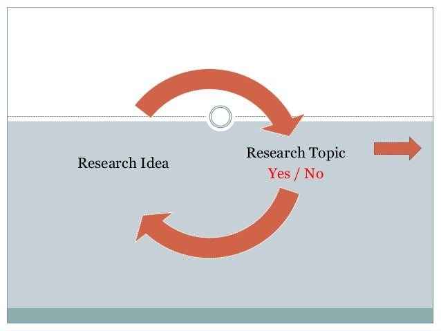 Research Topic Yes / No Research Idea