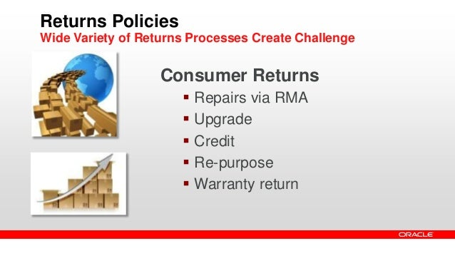 Converting Your Warranty Business from a Cost Center to a Revenue Generator Slide 3