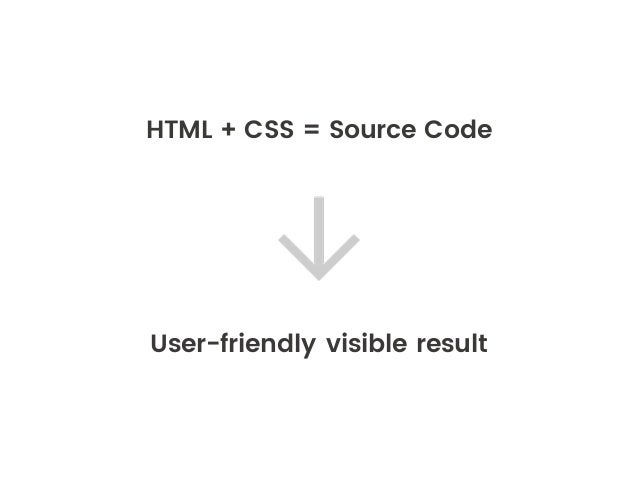 Intro to HTML & CSS