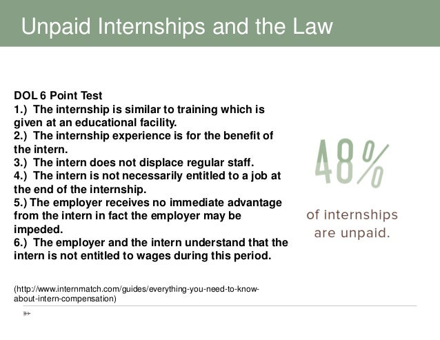 unpaid internships Unpaid internships have become a controversial topic some argue they provide valuable opportunities for young people to learn about an industry, while others.