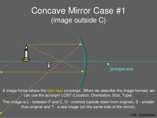 Convex concave ray diagrams c 9 ccuart Gallery