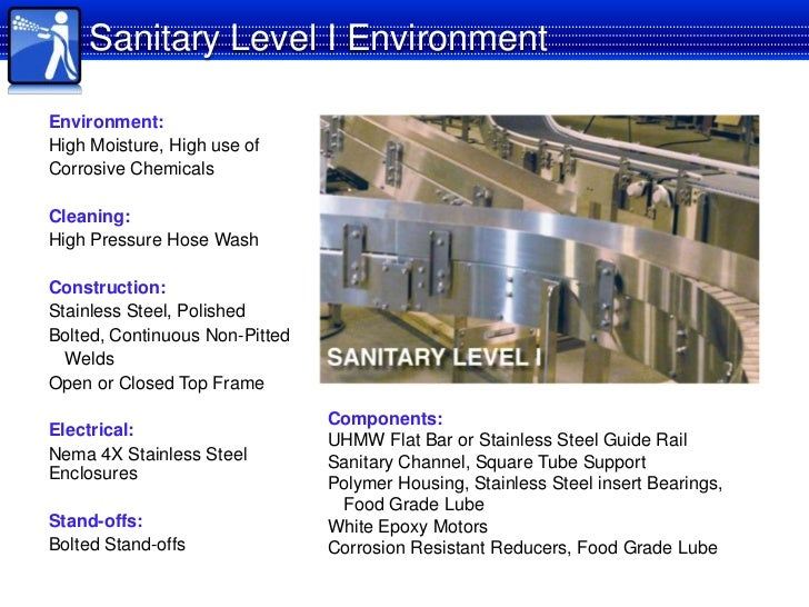 Conveyor Construction Levels
