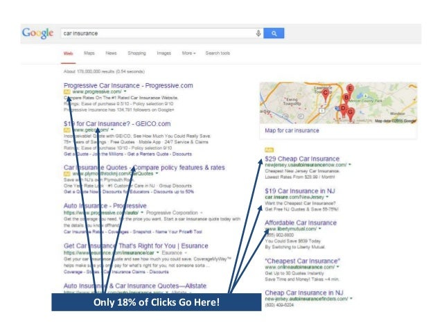 Only 18% of Clicks Go Here!