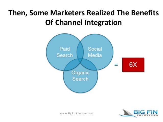 www.BigFinSolutions.com Then, Some Marketers Realized The Benefits Of Channel Integration