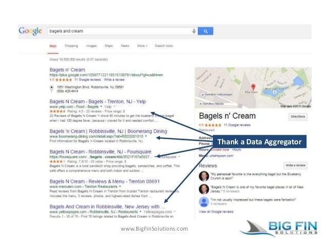 www.BigFinSolutions.com Thank a Data Aggregator