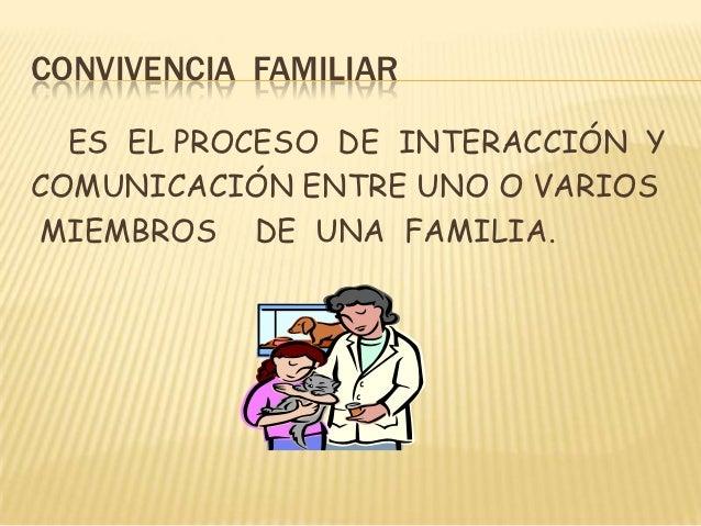 CONVIVENCIA FAMILIAR  ES EL PROCESO DE INTERACCIÓN YCOMUNICACIÓN ENTRE UNO O VARIOSMIEMBROS DE UNA FAMILIA.