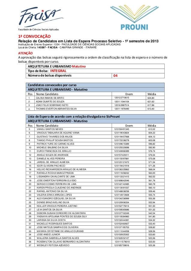 Faculdade de Ciências Sociais Aplicadas1ª CONVOCAÇÃORelação de Candidatos em Lista de Espera Processo Seletivo - 1º semest...