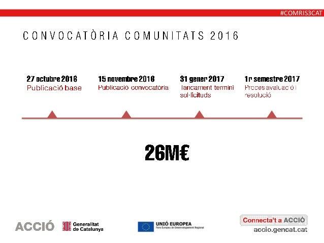 Convocatòria Comunitats RIS3CAT 2016