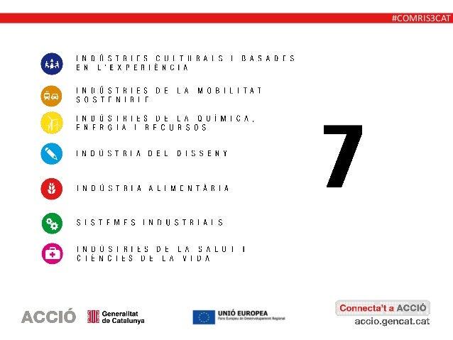 #COMRIS3CAT