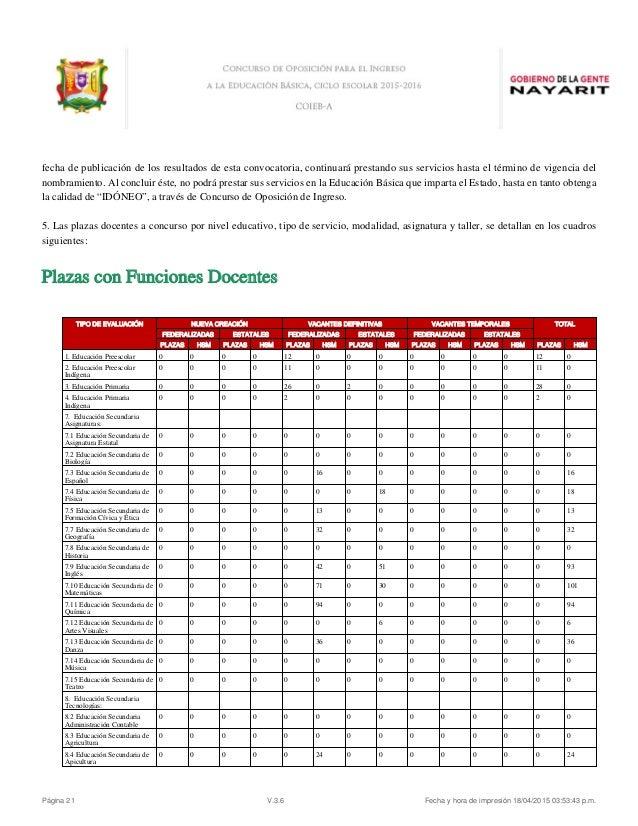 Convocatoria abierta servicio profesional docente 2015 for Concurso plazas docentes