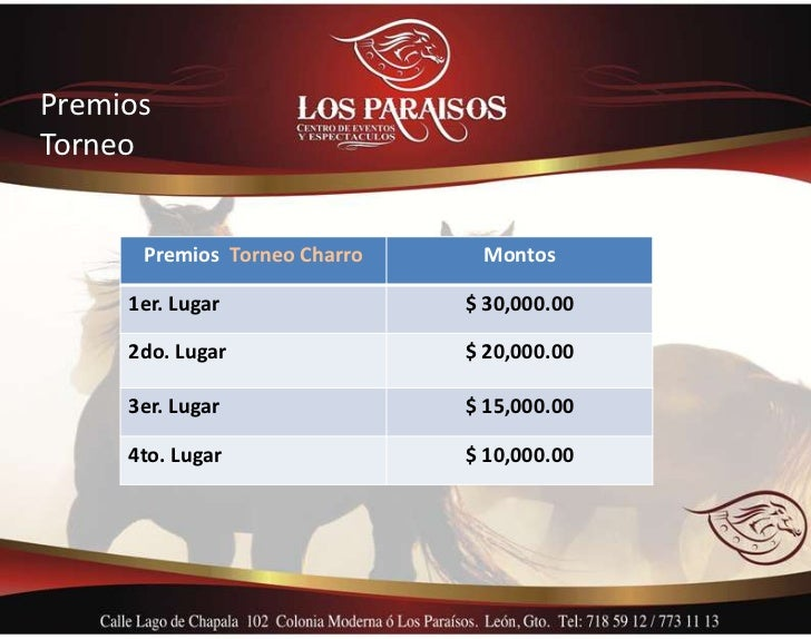 PremiosTorneo      Premios Torneo Charro    Montos     1er. Lugar               $ 30,000.00     2do. Lugar               $...