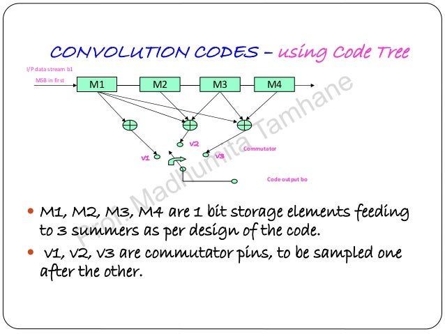 convolutional codes theory