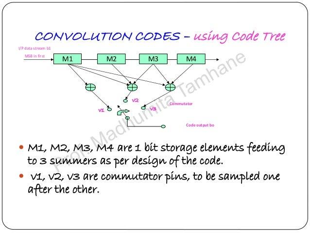 Convolution Codes  Decoding Tree Codes And Trellis