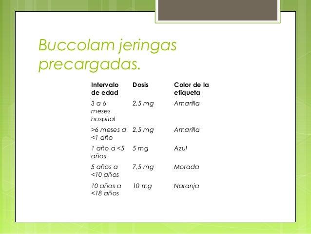 Buccolam jeringas precargadas. Intervalo de edad Dosis Color de la etiqueta 3 a 6 meses hospital 2,5 mg Amarilla >6 meses ...
