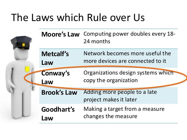 Conways Law & Continuous Delivery
