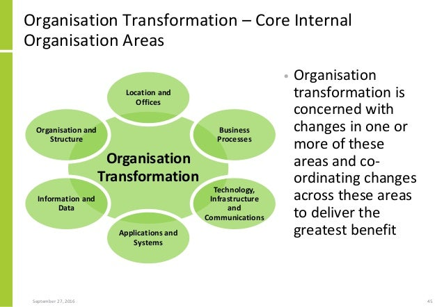 organizational transformation q Organizational transformation q & a order description write a 700- to 1,050-word response to the following questions: how would you identify and characterize the.