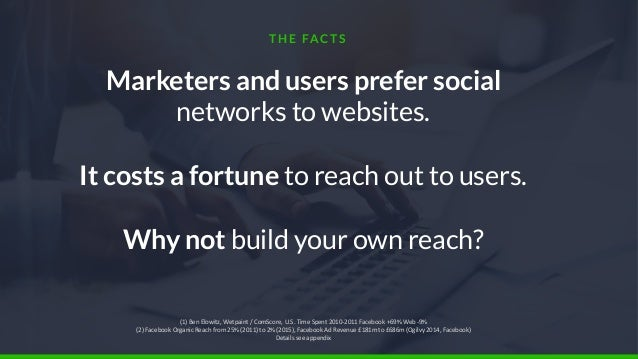 Marketers and users prefer social networks to websites. It costs a fortune to reach out to users. Why not build your own r...