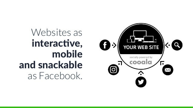 Websites as interac(ve, mobile and snackable as Facebook.